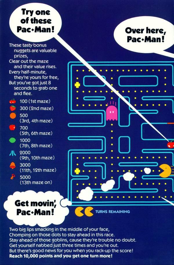 Pac Man Machine >> Atari 400 800 XL XE Pac-Man : scans, dump, download ...