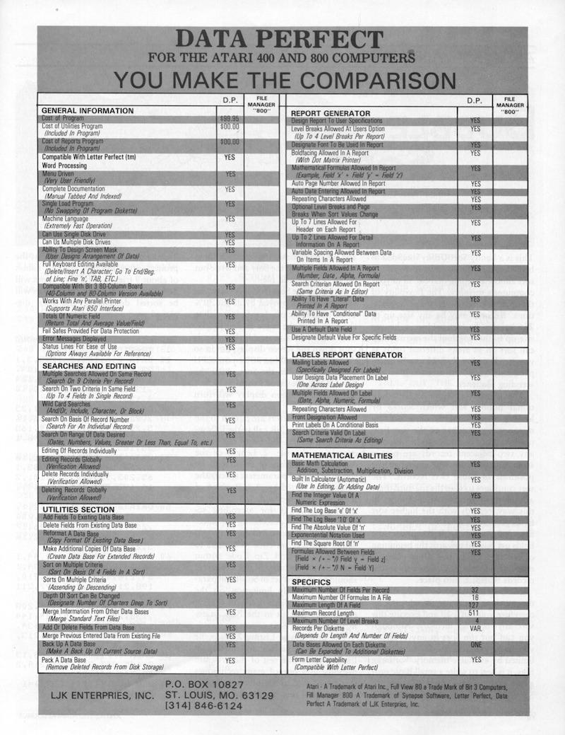 Atari 400 800 Xl Xe Ads Page 11 Circuitlab Laser Diode Driver You Make The Comparison
